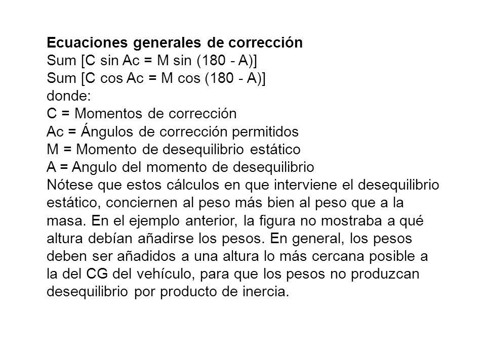 Ecuaciones generales de corrección Sum [C sin Ac = M sin (180 - A)] Sum [C cos Ac = M cos (180 - A)] donde: